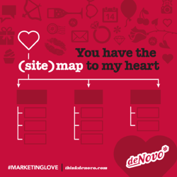 de Novo Valentines for Marketers - Image 5