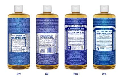drbronners-bottle-timeline-1024x662-1024x662.jpg